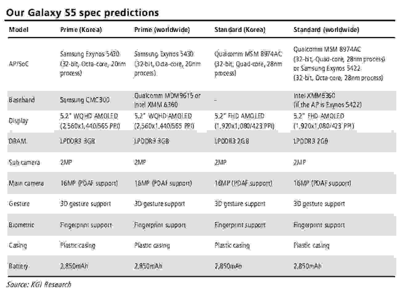 Samsung-Galaxy-S5 2