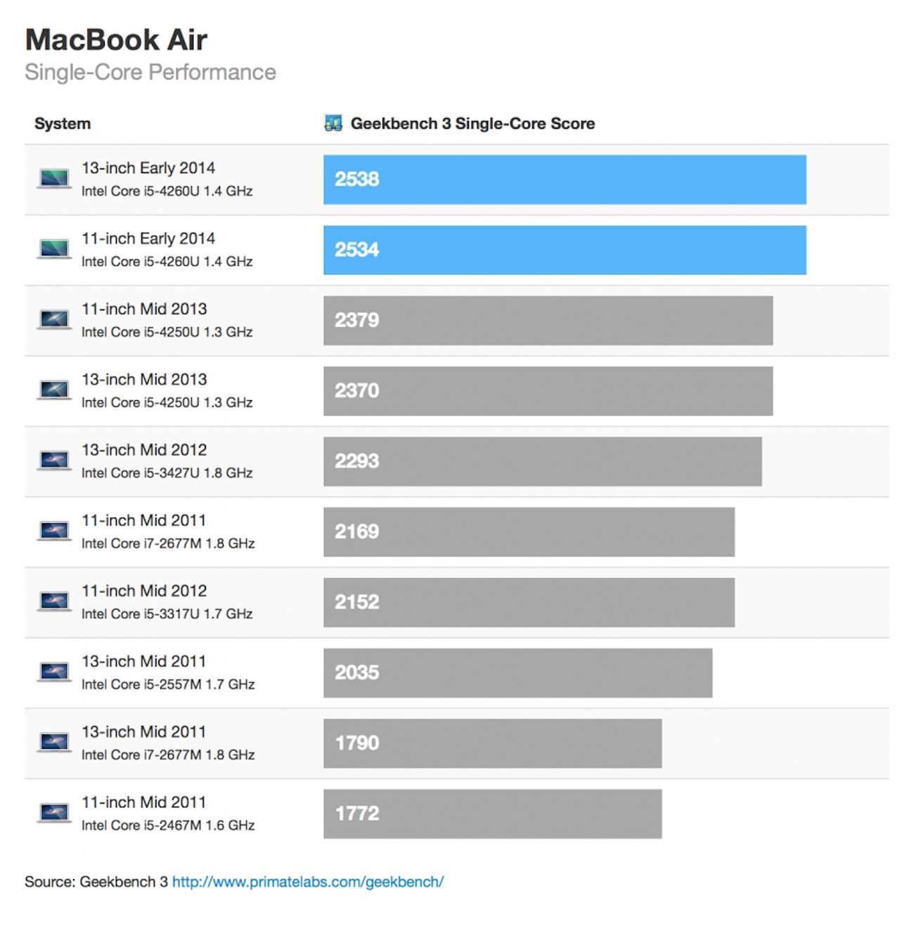 MacBook.onetech.pl