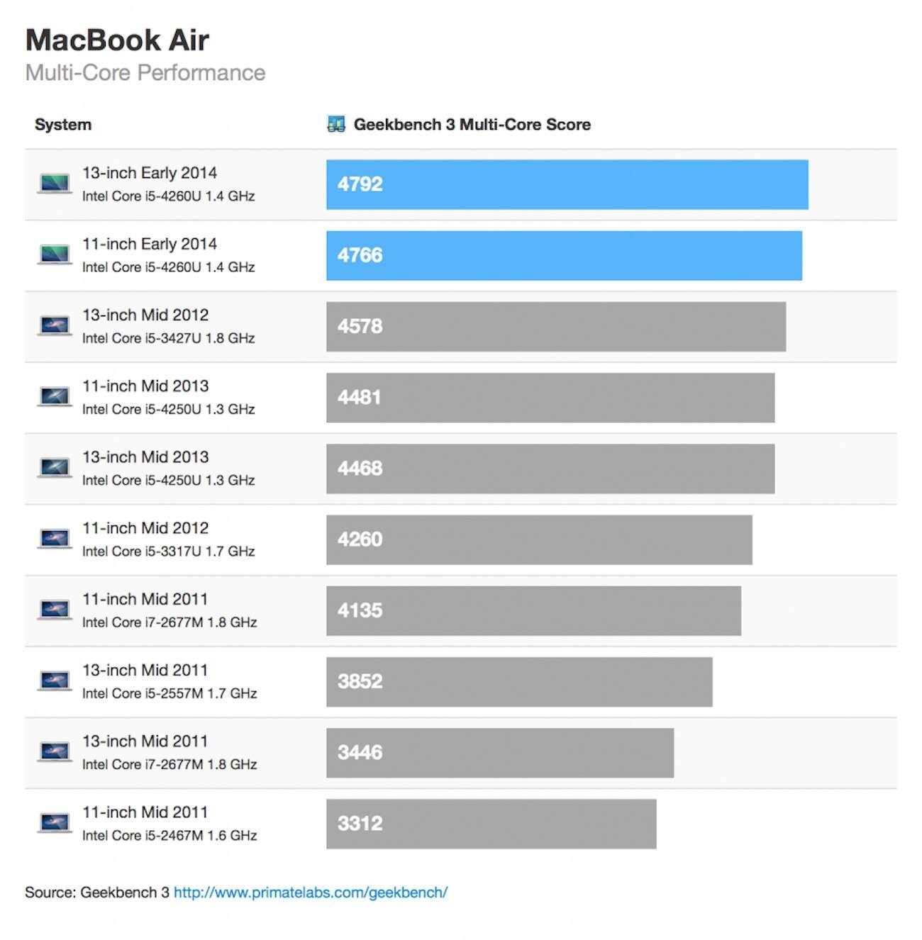MacBook2.onetech.pl