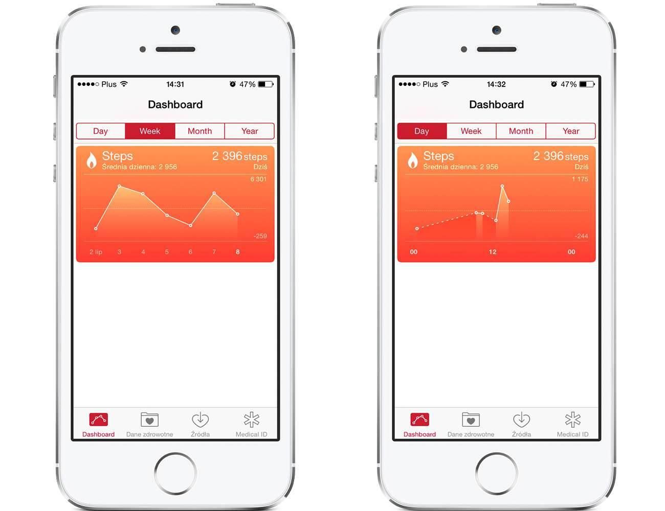 """Aplikacja """"Zdrowie"""" zyskuje nowe funkcje  ciekawostki Zdrowie, nowe opcje w Zdrowie, iPhone 5s, iPhone, iPad mini retina, iPad Air, iPad, iOS 8 beta 3, iOS 8 beta, iOS 8, Apple iWatch, Apple  Wczoraj Apple udostępniło trzecią wersję testową iOS8. Dzięki temu aplikacja Zdrowie ma teraz dostęp do procesora M7 i może liczyć nasze kroki. Zdrowie"""