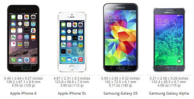Samsung samsung galaxy note 1 phone case : Po wczorajszej prezentacji dwu00f3ch nowych iPhoneu2019u00f3w 6 przyszedu0142 ...