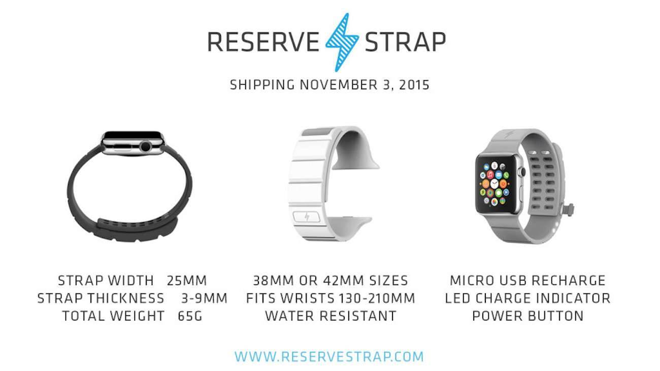 Reserve-Strap-shipping-date-1024x576