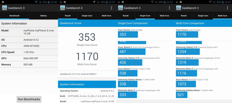 Geekbench 3 myPhone