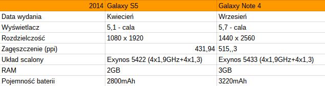 Screenshot 2015-08-19 at 14.07.04