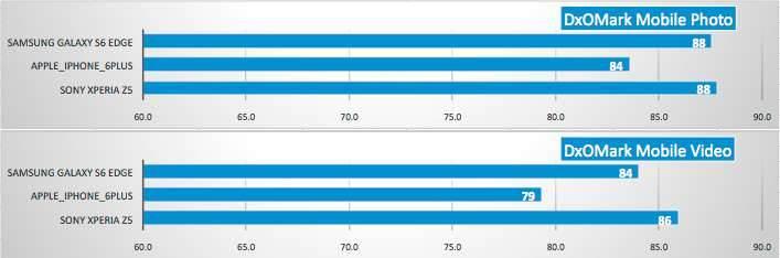 sub_scores_bar_chart