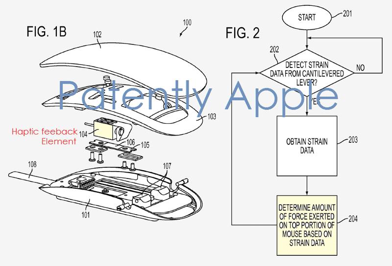 apple-magic-mouse-trackpad