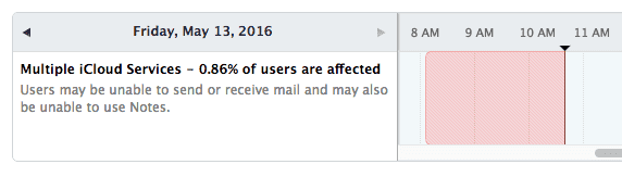 iCloud-Mail-Notes-down