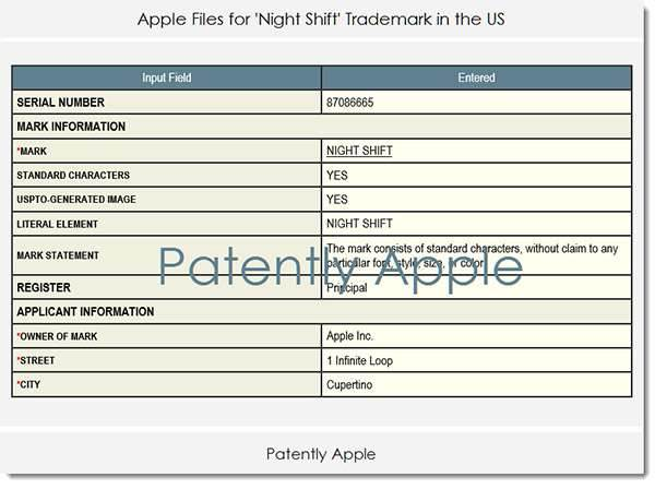 night-shift-apple-patent