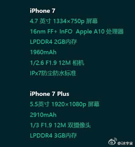 iPhone-7-specs