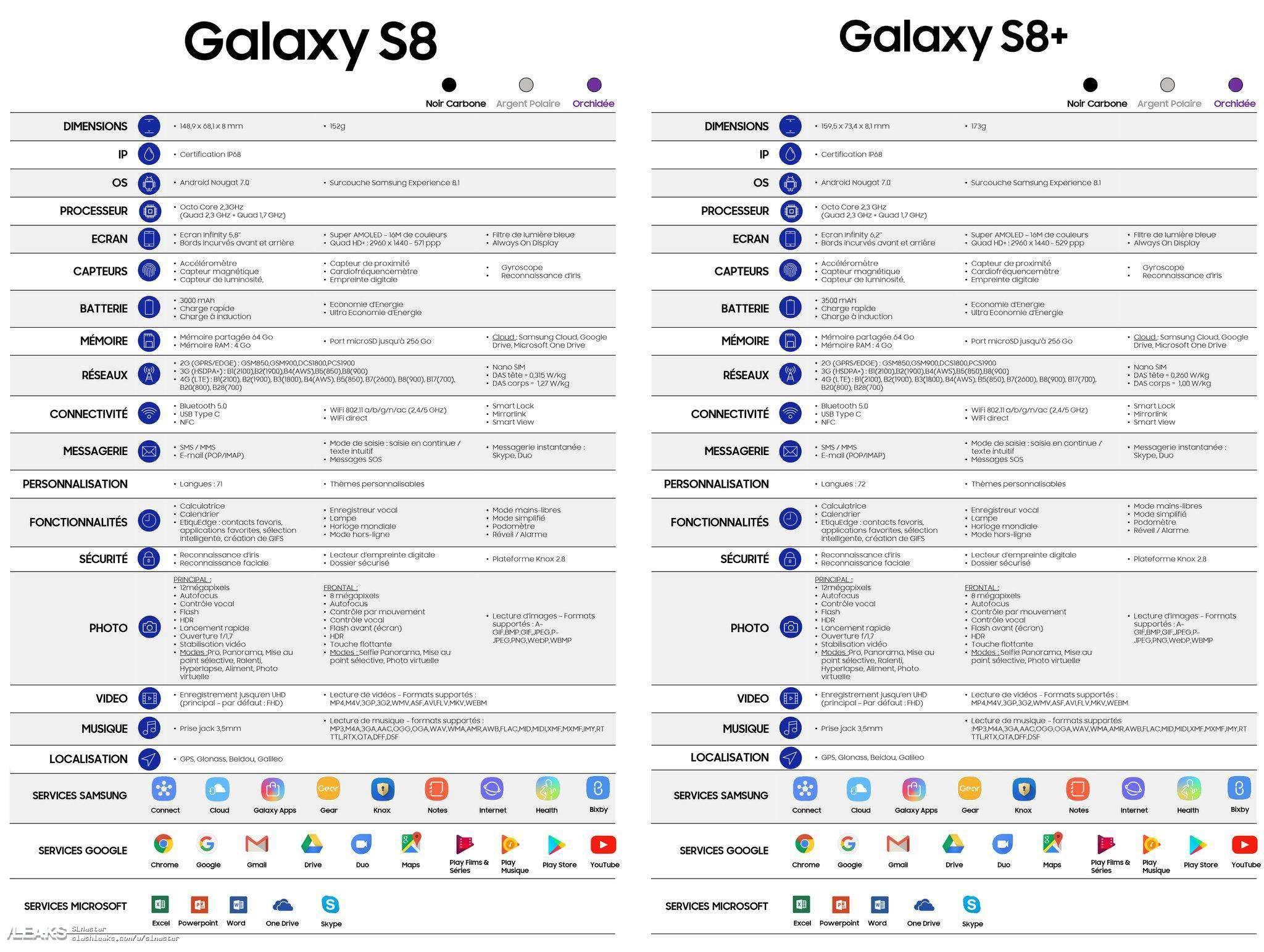 Tak wygląda kompletna specyfikacja Samsung Galaxy S8 i Galaxy S8+ polecane, ciekawostki samsung galaxy S8, Samsung, przekaz na żywo z prezentacji samsung galaxy s8, przekaz na żywo, prezentacja Samsung Galaxy S8 i Galaxy S8+, prezentacja galaxy s8 na żywo, konferencja, gdzie oglądać prezentację galaxy s8, galaxy s8 livestream, galaxy s8  Prezentacja Samsunga Galaxy S8 i Galaxy S8+ dopiero wieczorem, a w sieci są już dostępne kompletne specyfikacje nadchodzących Samsungów. s8