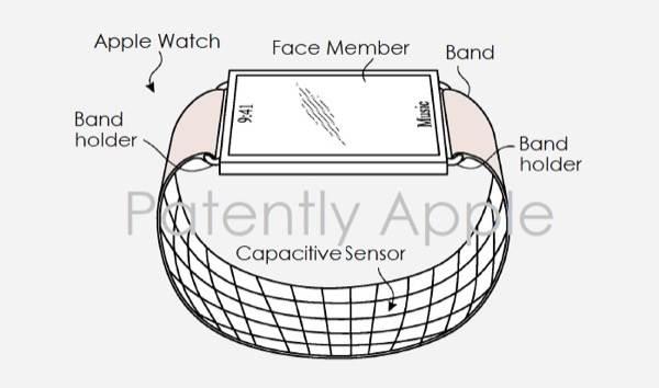 Apple zdecyduje się na wprowadzenie aparatu w inteligentnym zegarku? ciekawostki Apple Watch z kamera, Apple Watch z aparatem, Apple Watch, Apple  Od niedawna korzystam z inteligentnego zegarka z wearOS i ciężko mi wyobrazić sobie umieszczenie w nim aparatu. 6a0120a5580826970c01b7c95aeccd970b 800wi