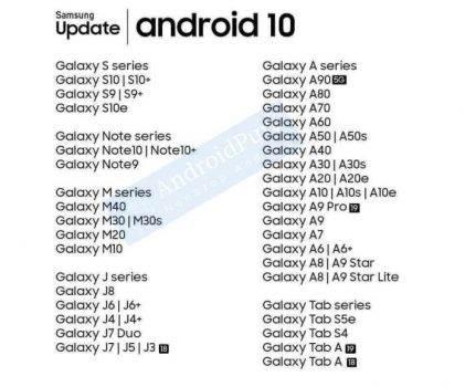 Oto lista smartfonów i tabletów Samsung, które otrzymają aktualizację do Android 10 polecane, ciekawostki Samsung, na jakie urządzenia pojawi się Android 10, które Samsungi otrzymają Androida 10, Galaxy, Android 10, Aktualizacja  Wczoraj dowiedzieliśmy się, że w październiku Samsung uruchomi beta testy Android 10 na smartfony Galaxy Note10 i Galaxy S10, więc ostateczna wersja nowego systemu operacyjnego zostanie wydana prawdopodobnie w listopadzie. Samsung Galaxy Android 10 Update list 421x350