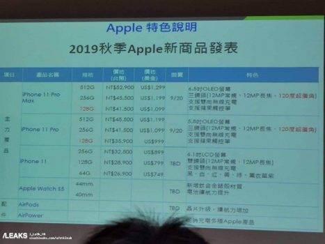 Dzień przed prezentacją poznaliśmy ceny oraz kluczowe funkcje najnowszych smartfonów Apple polecane, ciekawostki iPhone 11 Pro Max, iPhone 11 Pro, iPhone 11, cena iPhone 11 Pro, cena iPhone 11, Apple  Chińska sieć społecznościowa Weibo opublikowała zdjęcie pokazujące kluczowe funkcje i koszty wszystkich modeli nowego iPhone'a, które będą miały premierę jutro wieczorem. iPhone11 8 467x350