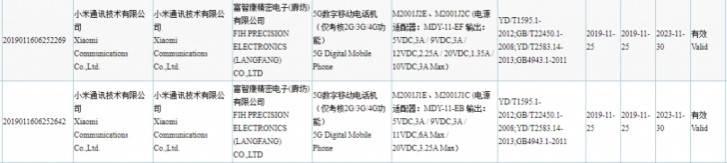 Xiaomi Mi 10 zadebiutuje na początku 2020 roku? ciekawostki Xiaomi Mi 10, Xiaomi, Premiera  Xiaomi zdążyło już wprowadzić Mi 9 z modemem 5G, 40W przewodowym i 30W bezprzewodowym ładowaniem. Jednak w CCC pojawiła się certyfikacja dla niewydanego jeszcze smartfona z 66W szybkim ładowaniem. Xiaomi 1