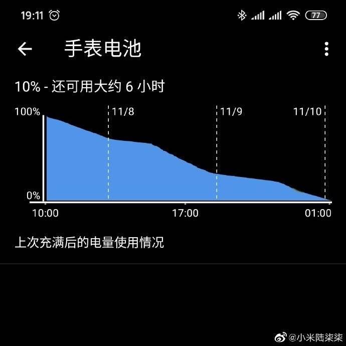 SmartWatch Xiaomi Mi Watch działa dłużej na baterii niż przewidział to producent ciekawostki Xiaomi Mi Watch, wearOS, test, czas pracy na baterii, bateria  Xiaomi w końcu zdecydowało się wydać swój pierwszy zegarek z wearOS, ale chwilę po premierze ludzie zaczęli narzekać na żywotność baterii pomimo tego, że nawet nie używali zegarka. Xiaomi