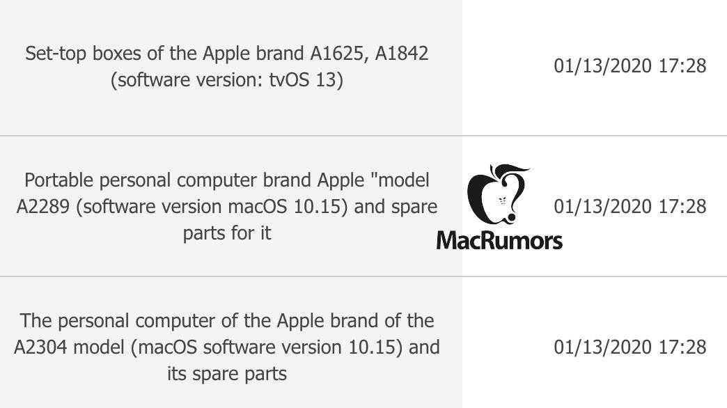 Apple zarejestrowało nowego MacBooka polecane, ciekawostki Apple  Apple zarejestrowało nowego MacBooka pod numerem A2289 w Eurazjatyckiej Komisji Gospodarczej. Komputer jest opisany jako przenośny komputer Mac z systemem macOS Catalina. eec january 2020