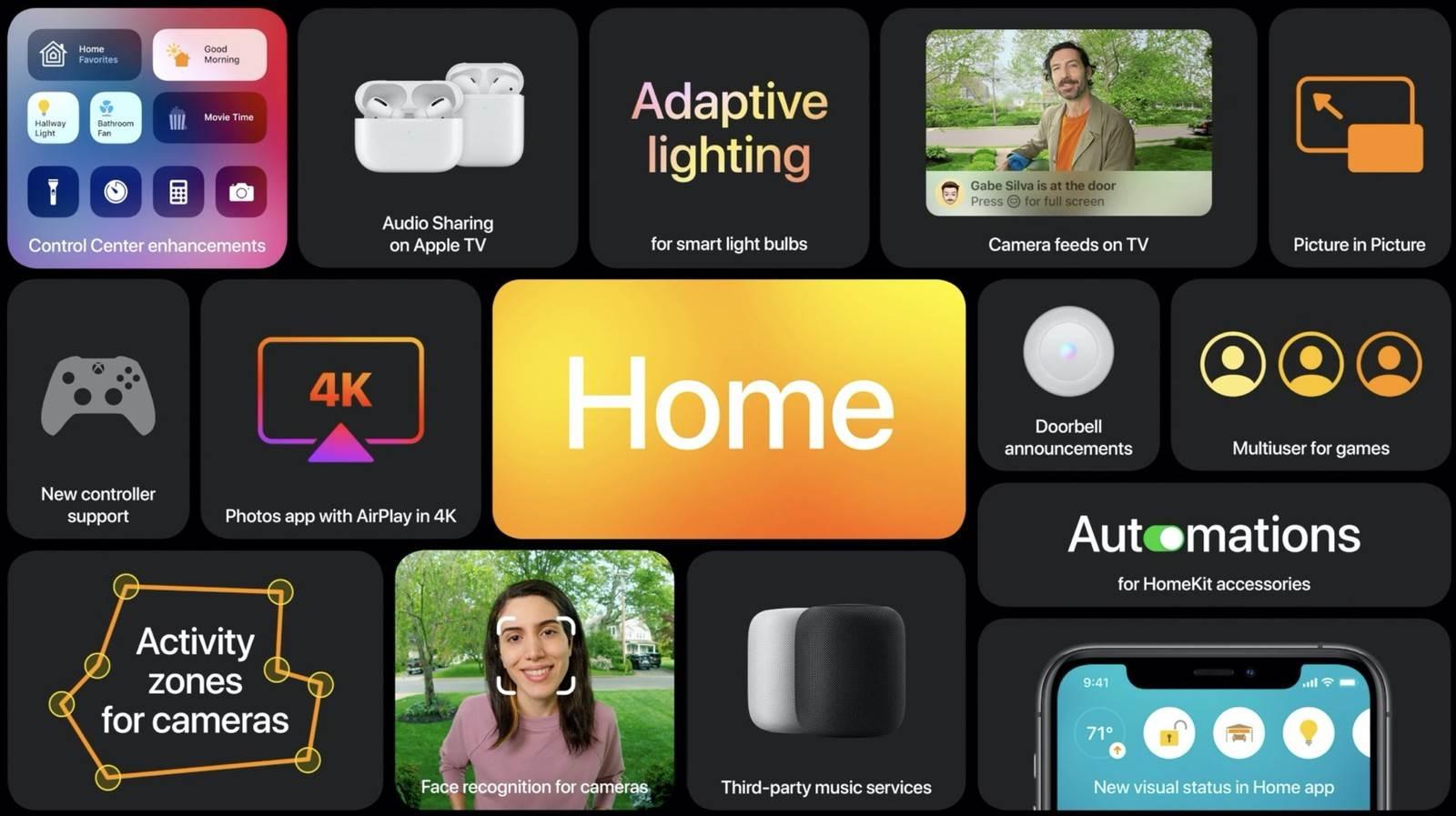 HomePodOS 14 otrzyma obsługę zewnętrznych serwisów muzycznych polecane, ciekawostki   Tydzień temu podczas WWDC 2020, Apple wspomniało, że HomePod otrzyma wsparcie zewnętrznych serwisów muzycznych. Warto o tym wspomnieć. HomePodOS