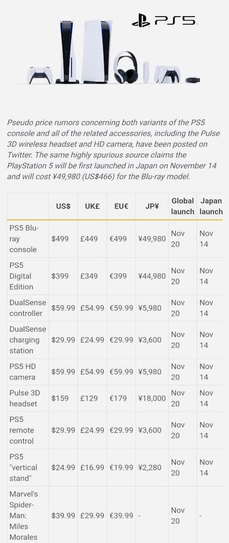 Data premiery i cena Sony Playstation 5 wyciekły do sieci polecane, ciekawostki premiera PlayStation 5, playstation 5, ile kosztuje PS5, cena PlayStation 5  Użytkownik o pseudonimie @IronManPS5 udostępnił na swoim Twitterze, gdzie, kiedy i jaka będzie cena PlayStation 5. PS5 cena
