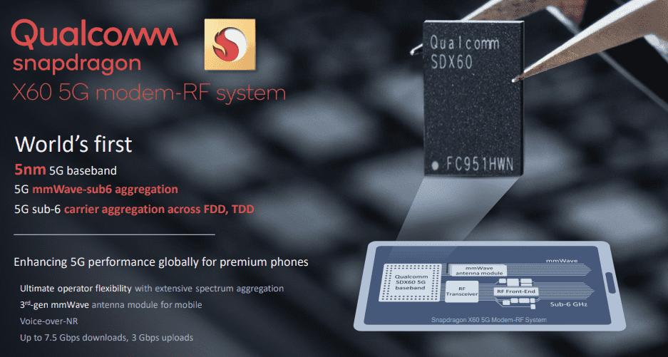 Tegoroczne iPhone'y mają być wyposażony w modemy Qualcomm X60 5G polecane, ciekawostki Qualcomm X60 5G, iPhone 12 Pro, iPhone 12  Tajwański DigiTimes twierdzi, że główny producent chipów Apple, TSMC, rozpocznie w czerwcu produkcję chipów A14 i modemów Qualcomm X60 dla iPhone 12. modem 1
