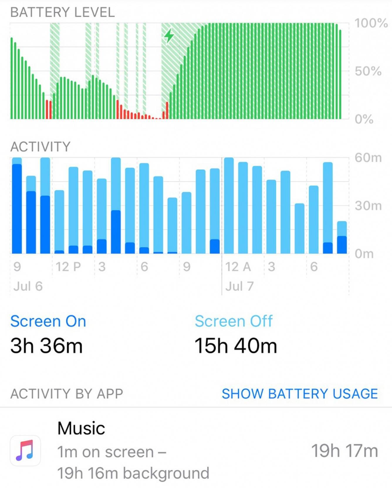 Twój iPhone się szybko rozładowuje? Problemem może być Apple Music polecane, ciekawostki rozladowanie baterii, iPhone, Apple music  Niektórzy użytkownicy iPhone'a mają problemy z aplikacją Muzyka, która szybko rozładowuje baterię działając w tle. apple music battery drain