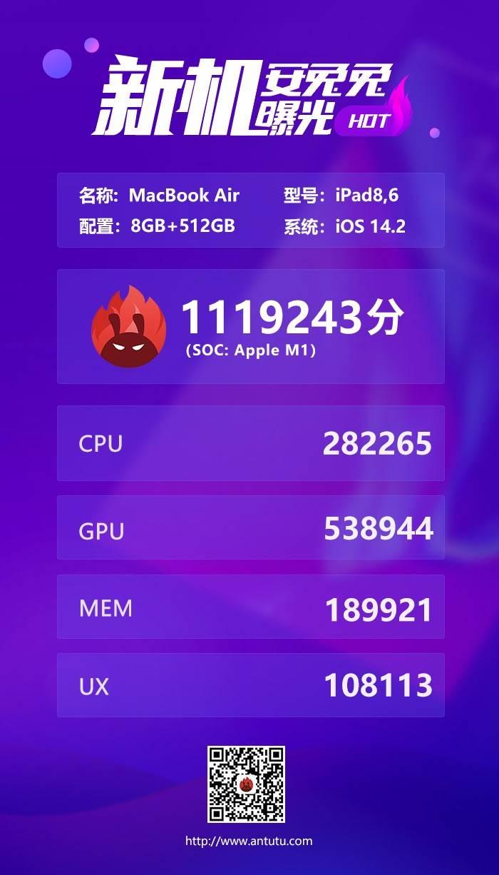 MacBook Air z czipem M1 uzyskał ponad 1 milion punktów w AnTuTu polecane, ciekawostki procesor M1, Macbook Air, MacBook, M1, Antutu  Nowy MacBook Air z procesorem M1 firmy Apple uzyskał ponad 1 mln punktów w teście porównawczym AnTuTu v8. Testy zostały przeprowadzone w wersji aplikacji na iOS. m1 1 2
