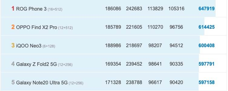 MacBook Air z czipem M1 uzyskał ponad 1 milion punktów w AnTuTu polecane, ciekawostki procesor M1, Macbook Air, MacBook, M1, Antutu  Nowy MacBook Air z procesorem M1 firmy Apple uzyskał ponad 1 mln punktów w teście porównawczym AnTuTu v8. Testy zostały przeprowadzone w wersji aplikacji na iOS. m1 3 1