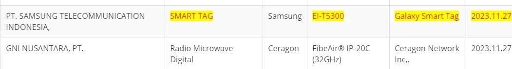 Samsung przygotowuje własny lokalizator polecane, ciekawostki Samsung, Lokalizator, Galaxy Smart Tag  Samsung przygotowuje własny moduł wyszukiwania (lokalizator) o nazwie Galaxy Smart Tag - donosi serwis SamMobile. lokalizator samsung