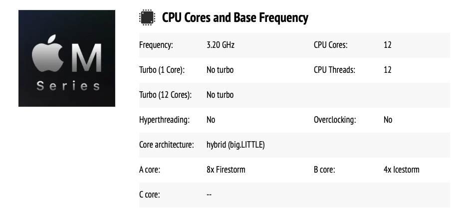 W sieci powiła się specyfikacja nowego procesora Apple M1X polecane, ciekawostki wydajność, test procesora M1X, test, procesor M1X, czip M1X, czip Apple M1X, Apple M1X  Przyszły procesor Apple M1X przeznaczony dla iMaków i laptopów firmy pojawił się na jednej z platform do testowania wydajności CPU Monkey. M1X 1