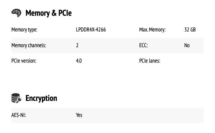 W sieci powiła się specyfikacja nowego procesora Apple M1X polecane, ciekawostki wydajność, test procesora M1X, test, procesor M1X, czip M1X, czip Apple M1X, Apple M1X  Przyszły procesor Apple M1X przeznaczony dla iMaków i laptopów firmy pojawił się na jednej z platform do testowania wydajności CPU Monkey. M1X 3