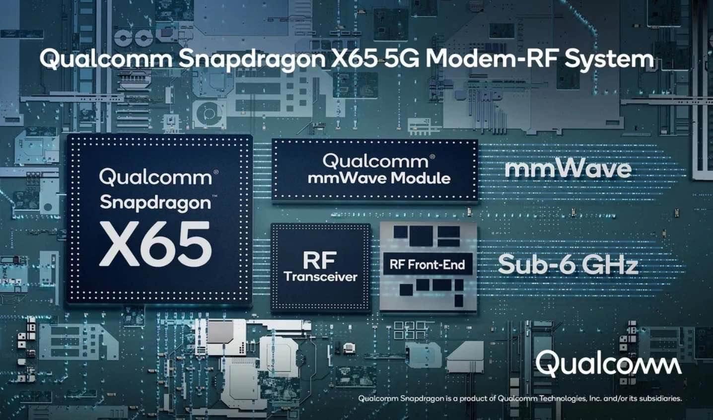 Qualcomm przedstawia 10 Gigabit 5G modem, który trafi do iPhone 14 polecane, ciekawostki Snapdragon X65, modem 5g, iPhone 14  Qualcomm zaprezentował dziś Snapdragon X65, czyli pierwszy na świecie modem 5G zdolny do pracy z prędkością do 10 Gb/s.   modem5g 1