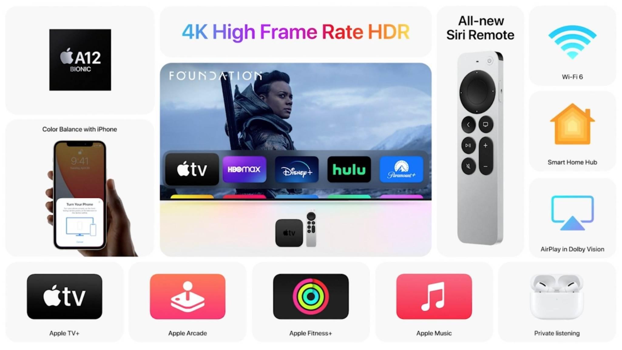 Apple prezentuje nowe Apple TV 4K z procesorem A12 Bionic i przeprojektowanym pilotem polecane, ciekawostki Specyfikacja, cena, Apple TV 2021, Apple TV  Kolejny urządzeniem na trwającej cały czas prezentacji Apple było nowe Apple TV. Urządzenie posiada procesor Apple A12 i całkowicie przeprojektowany pilot. AppleTV 1