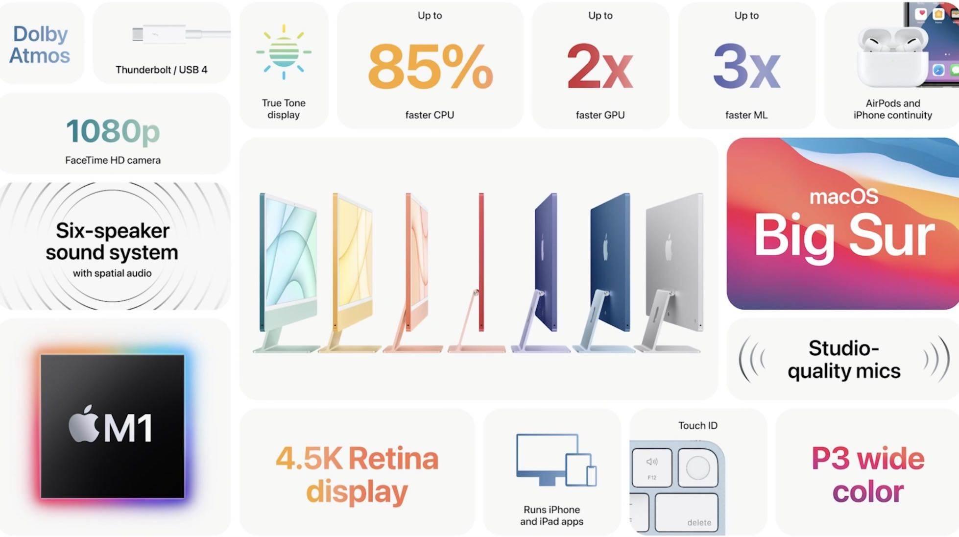Apple przedstawia przeprojektowany 24-calowy iMac w nowych, odważnych kolorach polecane, ciekawostki nowy iMac, iMac 2021, Apple  Firma Apple przedstawiła dzisiaj przeprojektowany iMac z całkowicie nowym wyglądem. Nowy iMac jest dostępny w wielu kolorach i ma znacznie cieńszą konstrukcję niż wychodzące komputery iMac z procesorem Intel. iMac 5