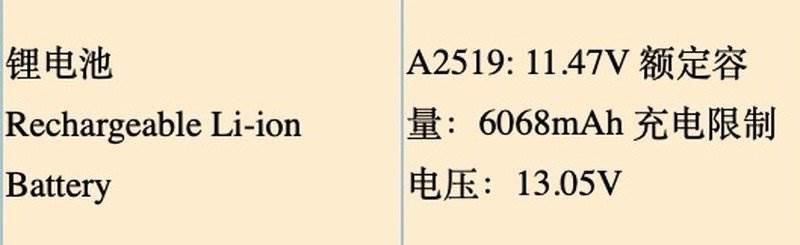Dostawca Apple zdradza pojemność baterii nowych MacBooków Pro ciekawostki pojemnosć, MacBook Pro, M1X, bateria, Apple M1X  Dzień przed oficjalnym startem WWDC 2021 w bazie chińskich dokumentów regulacyjnych pojawiły się dane dotyczące akumulatorów rzekomych 14- i 16-calowych MacBooków Pro, które mogą zostać zaprezentowane już jutro. M2