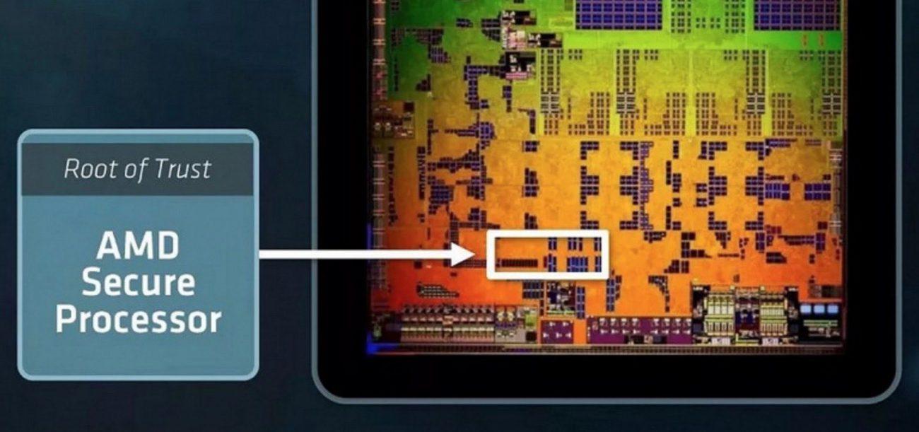 Wszystkie procesory AMD Ryzen mają poważną lukę ciekawostki AMD  Zespół badaczy bezpieczeństwa z Cornell University odkrył kolejną lukę w nowoczesnych procesorach. Tym razem dotyczy to wyłącznie procesora AMD. AMD 1 1300x611