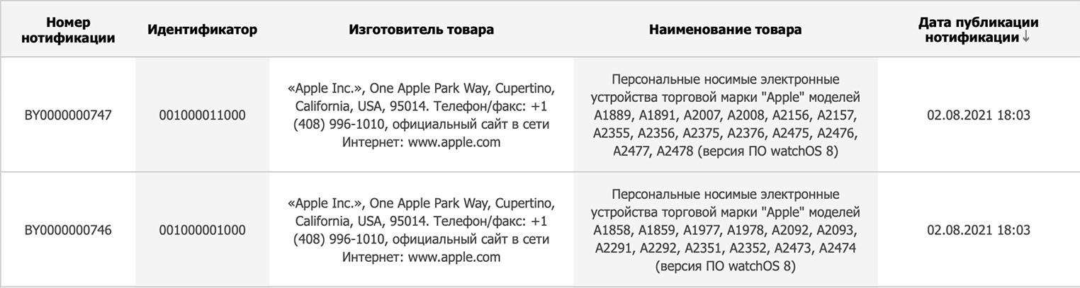 Nowe MacBooki Pro i Apple Watch Series 7 pojawiają się w Euroazjatyckiej Komisji Gospodarczej polecane, ciekawostki Apple Watch Series 7  Apple zarejestrowało nowe modele Apple Watch i MacBook Pro w Euroazjatyckiej Komisji Gospodarczej. Są to następujące urządzenia. AppleWatchSeries7