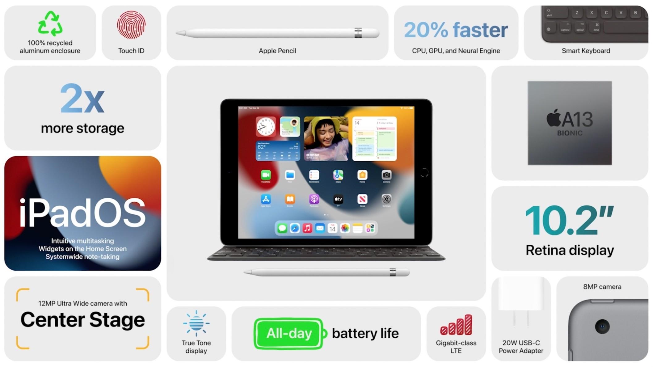 """iPad 9. generacji oficjalnie zaprezentowany ciekawostki nowy iPad, iPad 9 generacji, ipad 9, iPad 2021  Inauguracyjna konferencja """"California Streaming"""" na której zobaczymy iPhone'a 13, rozpoczęła się od prezentacji iPada 9. generacji. Czym różni się od poprzednika? 1@2x 2"""