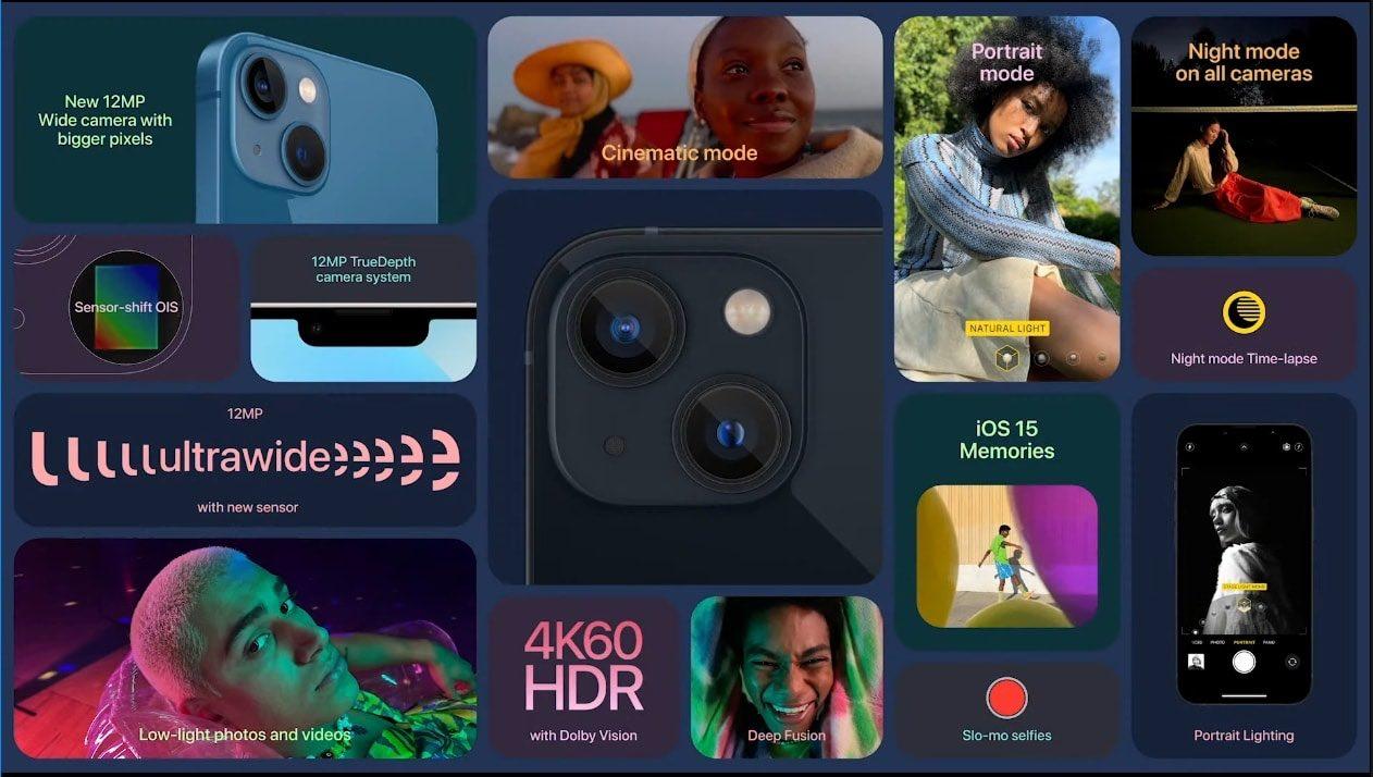 iPhone 13 mini i iPhone 13 oficjalnie zaprezentowane ciekawostki, box iphone 13 oficjlanie, iphone 13 mini oficjalnie, iPhone 13 mini, iPhone 13  Firma Apple zaprezentowała dziś iPhone'a 13 mini i iPhone'a 13, następcę zeszłorocznej linii iPhone'a 12. W tym roku firma skoncentrowała się na poprawie wydajności aparatu w swoich iPhone'ach innych niż Pro. iP13 6