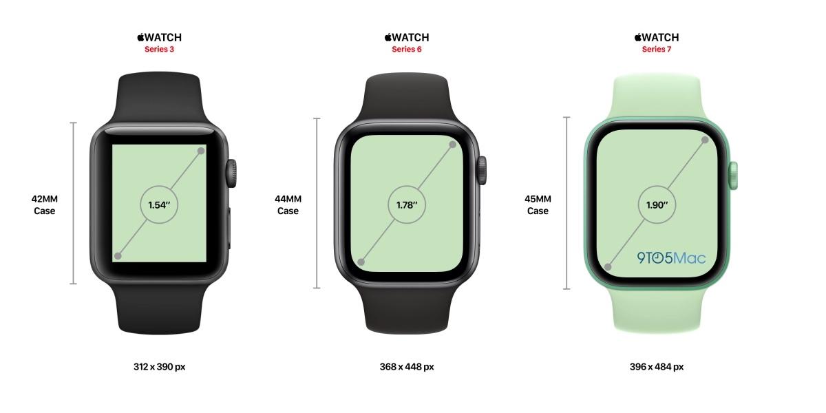 Tak mogą wyglądać nowe tarcze w Apple Watch Series 7 ciekawostki tarcze, nowe tarcze w apple watch series 7, kiedy prezentacja apple watch series 7, ekran apple watch series 7, apple watch series 7 wymiary, apple watch series 7 tarcze, apple watch series 7 rozmiar, apple watch series 7 kiedy premiera, Apple Watch Series 7  Apple opracowuje kilka nowych tarcz, które będą zawierać więcej informacji ze względu na większy rozmiar ekranu przyszłych modeli Apple Watch Series 7, poinformował Bloomberg. info copy 2 1