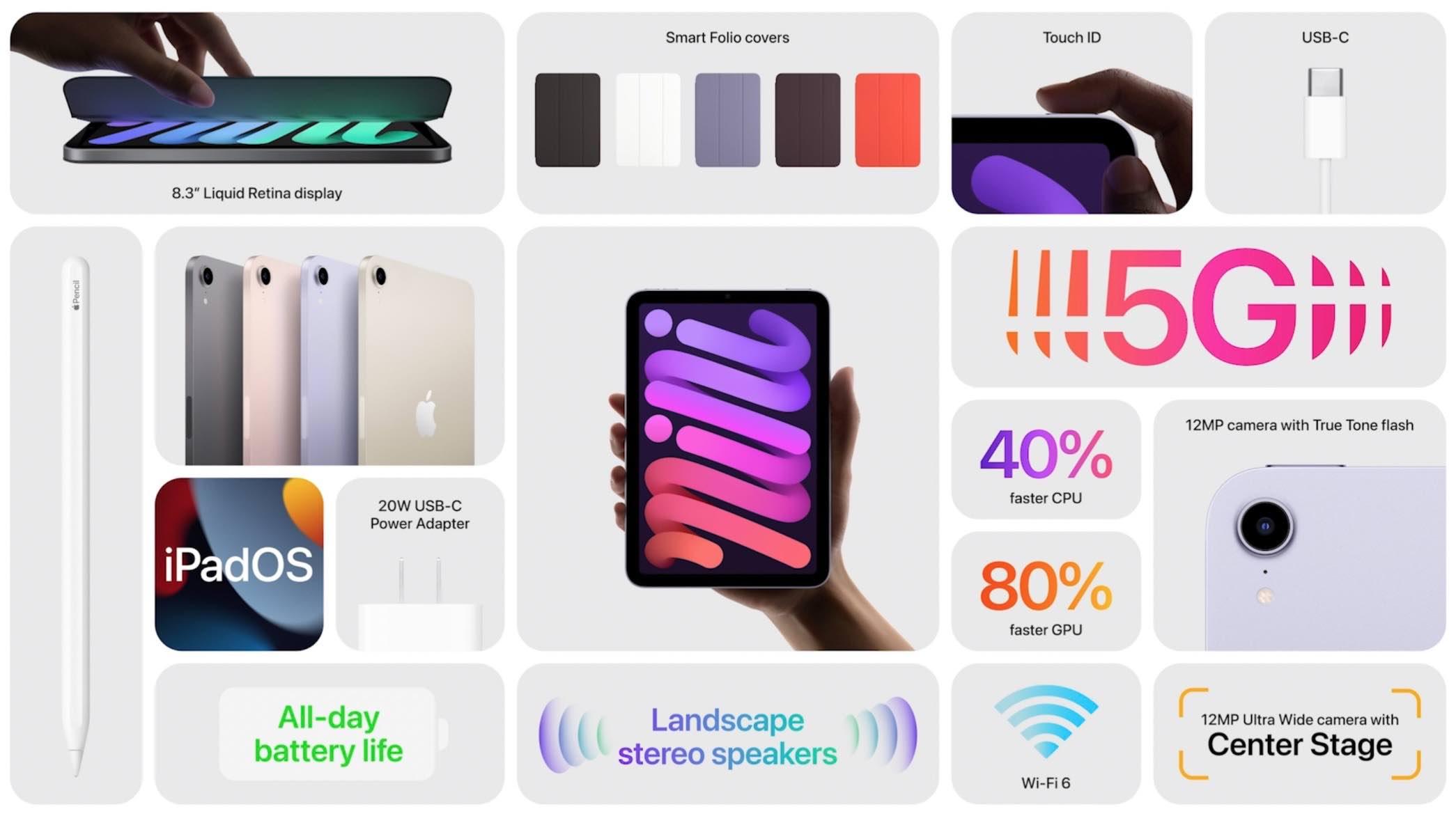 Apple przedstawia nowego iPada mini z oszałamiającym, nowym wyglądem ciekawostki, box ipad mini oficjlanie, iPad mini 2021, iPad mini, bezramkowy ipad mini  Kolejny urządzeniem, który pojawił się na dzisiejszej prezentacji Apple był zupełnie nowy z oszałamiającym, nowym wyglądem iPad mni. Poznajcie go już teraz! ipadmini