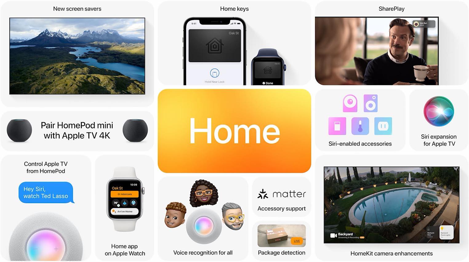 Jak zainstalować tvOS 15 na Apple TV poradniki, ciekawostki tvos 15, nowosci w tvOS 15, jak zainstalowac tvos 15, jak przygotowac apple tv do instalacji tvos 15, Apple TV  Firma Apple wypuści dziś wieczorem finalną wersję tvOS 15, więc w tym wpisie wyjaśniamy, jak przygotować i zaktualizować Apple TV do najnowszej wersji systemu. tvos 15 home
